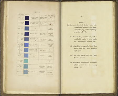 Werner's nomenclature of colours 2