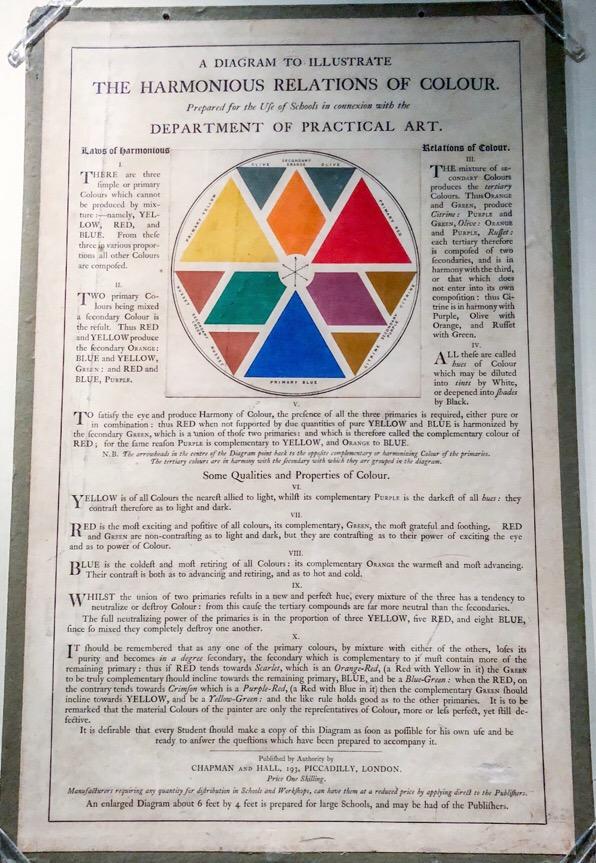 South Kensington System Colour chart